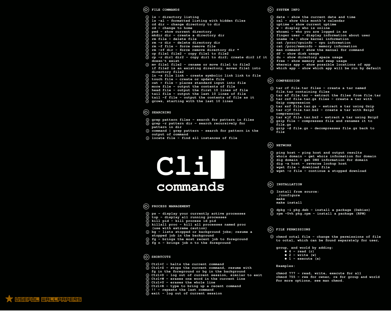 Linux commands, list of useful wall papers